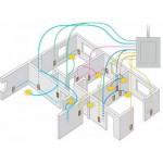 Как рассчитать электрику в квартире или в коттедже (доме)